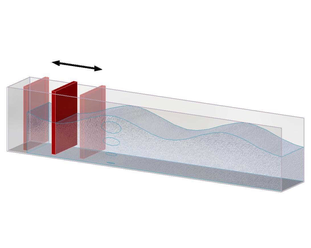 Wave Generators | Edinburgh Designs